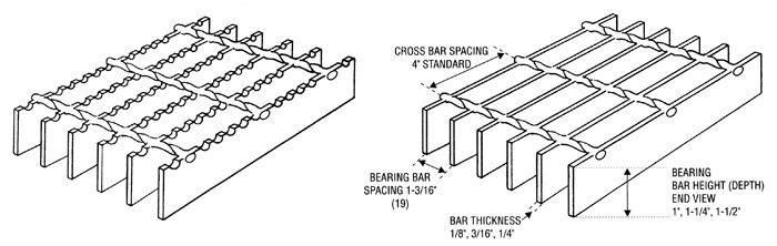 bar-grating-drawing